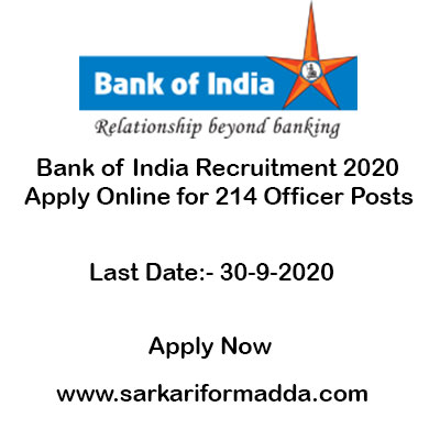 indian bank exam application form 2015